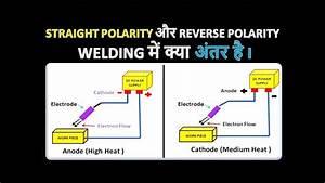 U0939 U093f U0928 U094d U0926 U0940   Straight Polarity And Reverse Polarity Welding