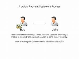How Does The Settlement Of Payments Work In Banks