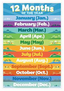 Months Of The Year W  Abbreviations Smart Chart