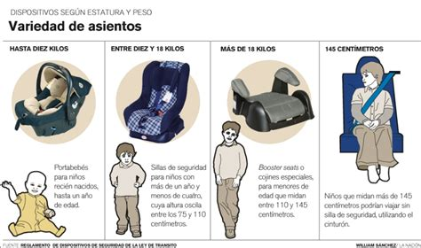 Child Car Seat Requirements In Costa Rica