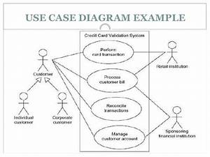 Lecture 04  Use Case Diagram