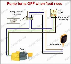 Rule 1100 Gph Automatic Bilge Pump Wiring Diagram from tse3.mm.bing.net