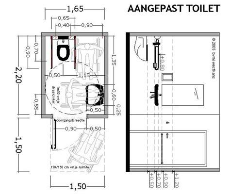 afstand toilet afvoer muur sanitair