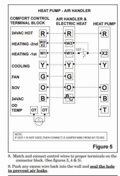 Replacing Trane Thermostat With Nest Doityourself