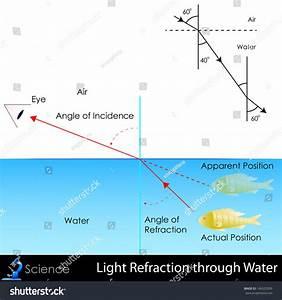Easy Edit Vector Illustration Refraction Light Stock ...