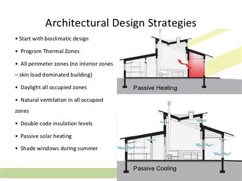 Sustainable Design Part Six: Carbon Neutral Design