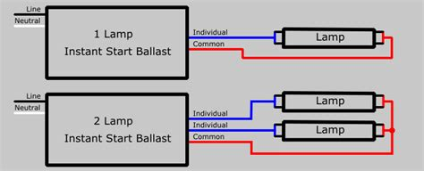 Parallel Ballast Wiring Electrical