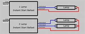 2 Bulb Ballast Wiring Diagram 26715 Archivolepe Es