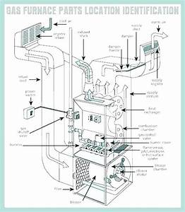Miller Mobile Home Furnace Parts