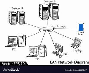 Lan Network Diagram Royalty Free Vector Image