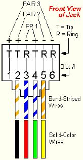 Rj11 4 Pin Wiring Diagram by Dsl What Is The Order Of Colors For An Rj11 Cable