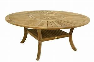 Table Ronde En Teck : table en teck massif ~ Teatrodelosmanantiales.com Idées de Décoration