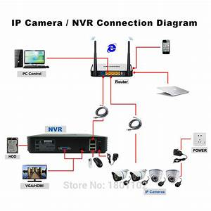 Cctv Mini Hd Nvr 4ch Video Recorder Onvif 8 Channel H 264