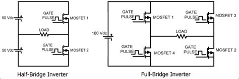 Single Phase Half Bridge Full Inverter Circuit