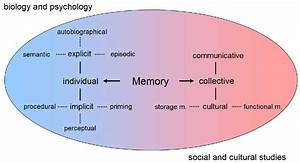 language and social identity essay language and social identity essay creative writing killing someone