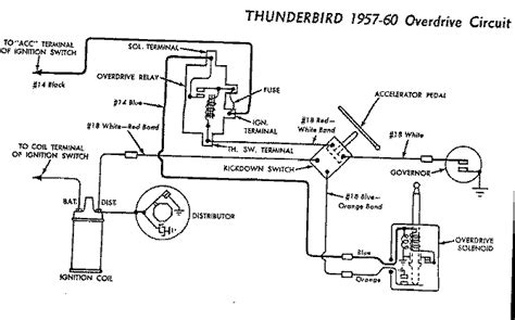 1955 Thunderbird Overdrive Wiring Diagram by Thunderbird Ranch Diagrams Page