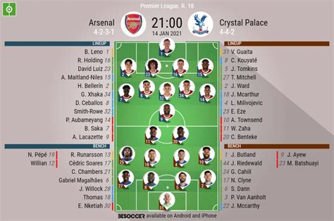 Arsenal v Crystal Palace - as it happened - BeSoccer