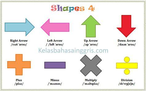 lempengan wajik berbagai macam shape bentuk dalam bahasa inggris