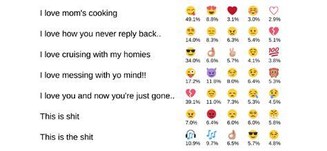 mit creates emoji translating algorithm  detect sarcasm