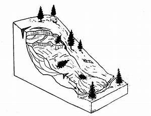 Free Landslide Cliparts  Download Free Clip Art  Free Clip