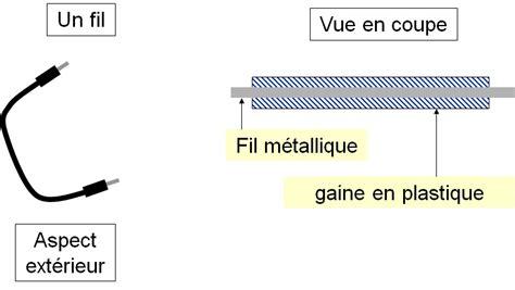 r lage si e conducteur chapitre iii conducteurs et isolants physique chimie