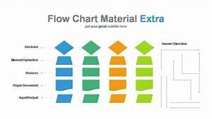 Flow Chart Elements