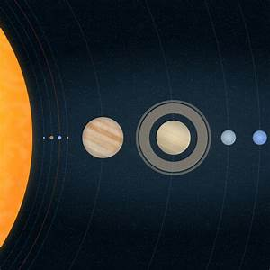 Distances Between the Planets of the Solar System • The ...