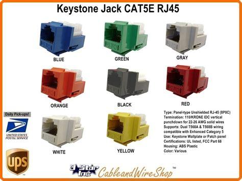 cate rj keystone voice data jack white   star