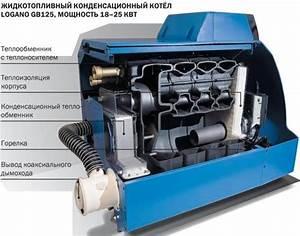 Avis Pompe A Chaleur Air Air : cout dune installation pompe a chaleur air eau tarif ~ Premium-room.com Idées de Décoration