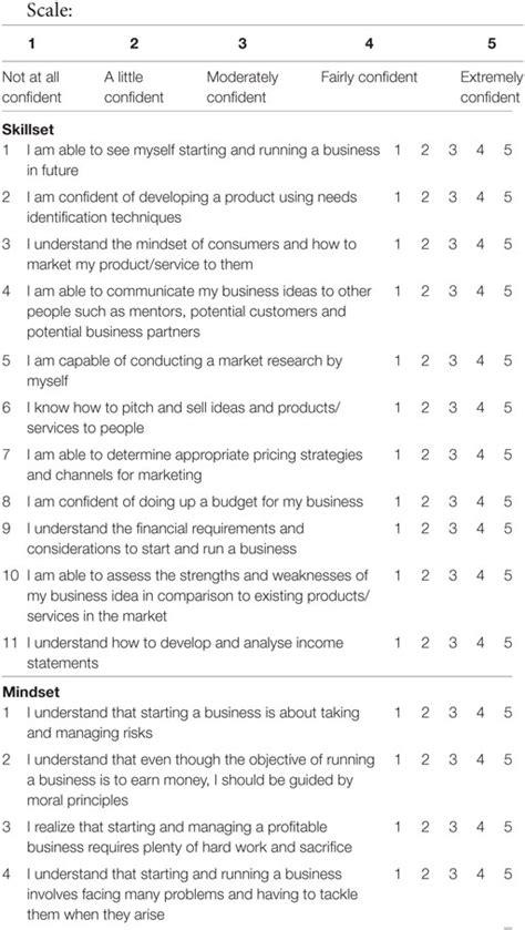 frontiers impact  entrepreneurship training