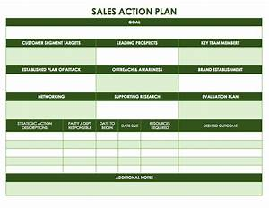 best sales action plan template example with impressive With call center action plan template