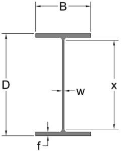 Universal Beams - DMI Steel Fabrication