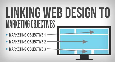 marketing web small and mid sized businesses linking web design to