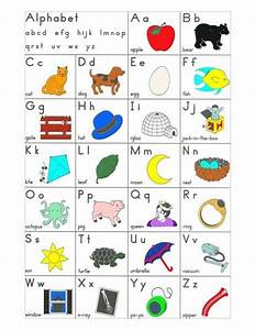 17 best images about mps reading the alphabet we and ps for Alphabet letter sounds chart