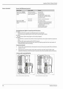 Dissolved Oxygen Transmitter Cm444  Cm448
