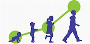 Who Growth Charts