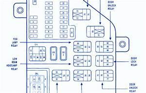 Carfusebox  Chrysler Relay Fuse Box  Block Circuit Breaker