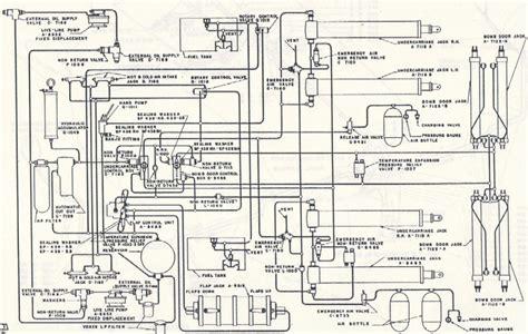 Hydraulics General