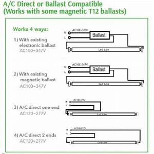Diagram T5ho Ballast Wiring Diagram Full Version Hd Quality Wiring Diagram Diagrambuhlq Abacusfirenze It