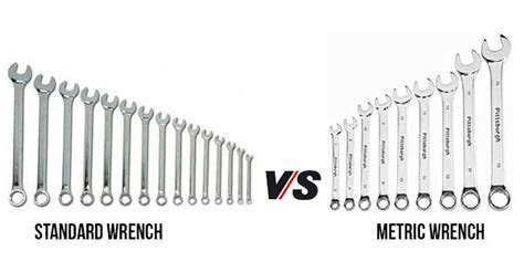 standard  metric wrench   difference  video
