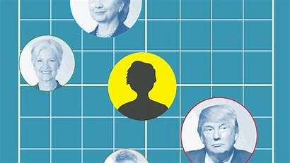 Compass Political Vote Ideology Presidential Candidates Vox