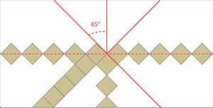 Fliesen Diagonal Verlegen : schritt 5 ~ Lizthompson.info Haus und Dekorationen