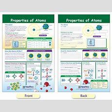 W944803 Properties Of Atoms Bulletin Board Chart