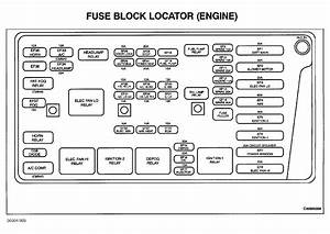 Daewoo Nubira Fuse Box Diagram