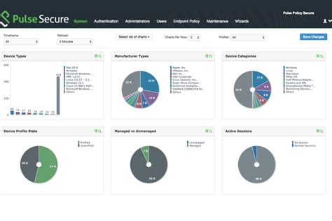 pulse secure updates network access control platform  iot