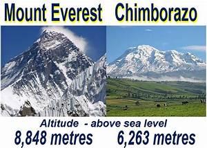 Hawaii elevation above sea level