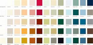 Home depot interior paint pleasing home depot paint design for Paint for wood furniture home depot