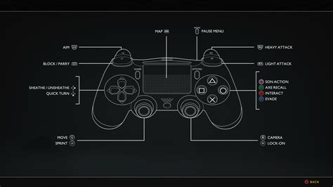 Ps4 Controller Diagram by God Of War Ps4 Controller Layout Revealed