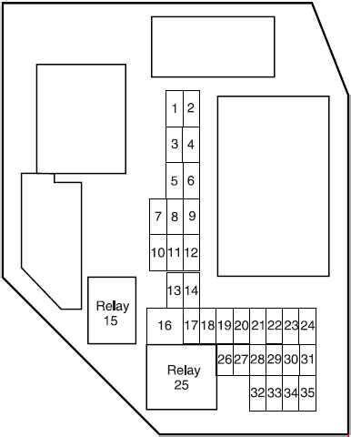 2004 Ford Ranger Fuse Panel Diagram by 2004 2012 Ford Ranger Fuse Box Diagram 187 Fuse Diagram