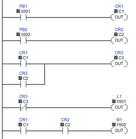 51 ladder diagram basics schneider electric switch wiring diagram electrical wiring
